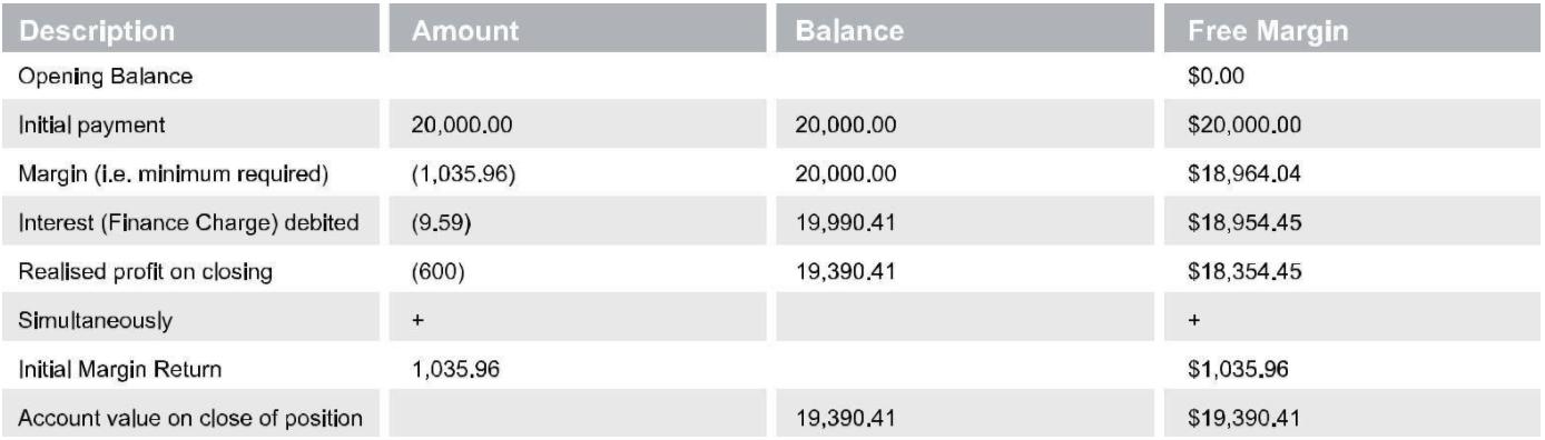 movement-account-transaction