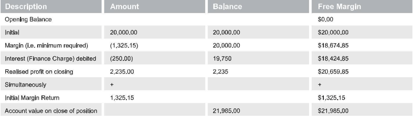 movements_account_period_transaction